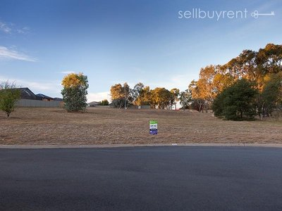 Lot 171-269, MITCHELL PARK ESTATE, Thurgoona