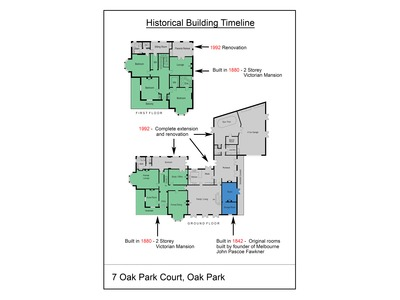 7 Oak Park Court, Oak Park