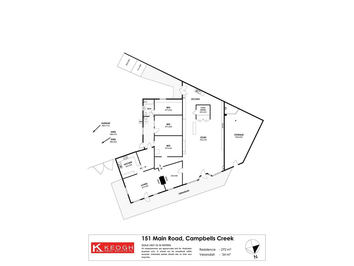 151 Main Road, Campbells Creek | Keogh Real Estate